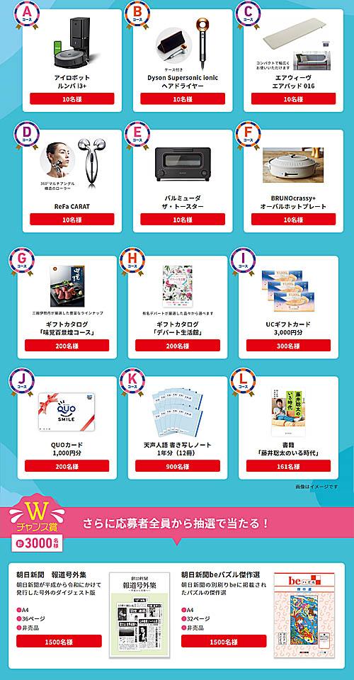 朝日新聞2021夏のサンクスキャンペーン