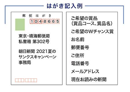 朝日新聞 2021夏のサンクスキャンペーン