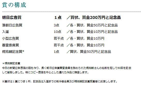 朝日広告賞 賞の構成
