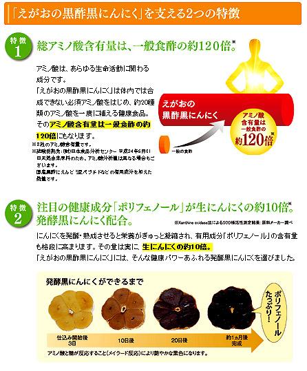 えがおの黒酢黒にんにくは生にんにくの約10倍のポリフェノール 通常の食酢の約120倍の総アミノ酸含有量