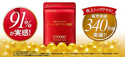 プラセンタ100は利用者の91%が効果を実感