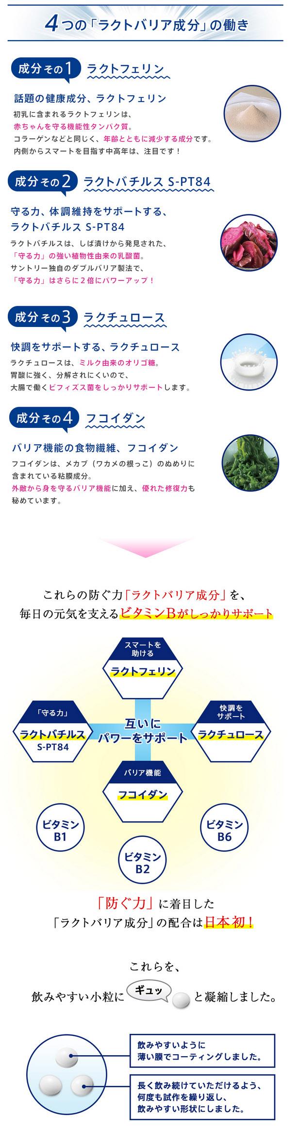 4つのラクトバリア成分の働き